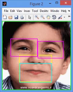 پروژه تشخیص چهره