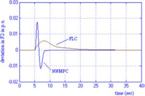 کنترلرفرکانس بار (LFC)